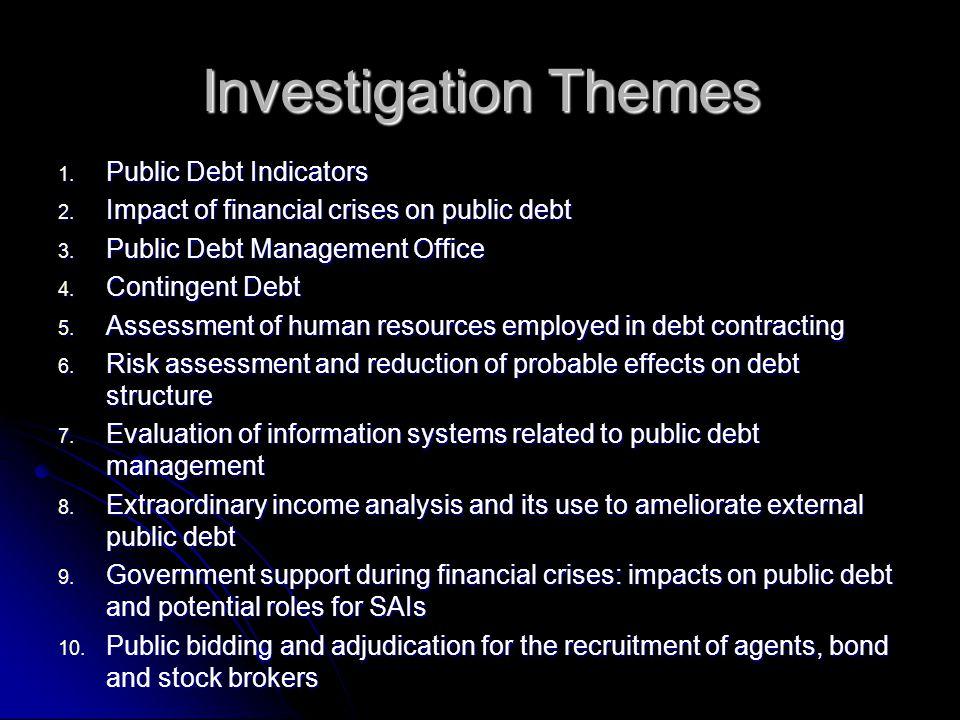 Investigation Themes 1.Public Debt Indicators 2. Impact of financial crises on public debt 3.