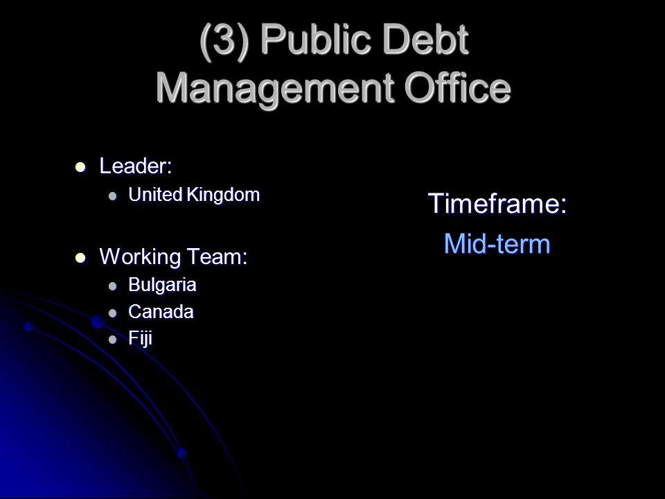 (3) Public Debt Management Office Leader: Leader: United Kingdom United Kingdom Working Team: Working Team: Bulgaria Bulgaria Canada Canada Fiji Fiji Timeframe:Mid-term