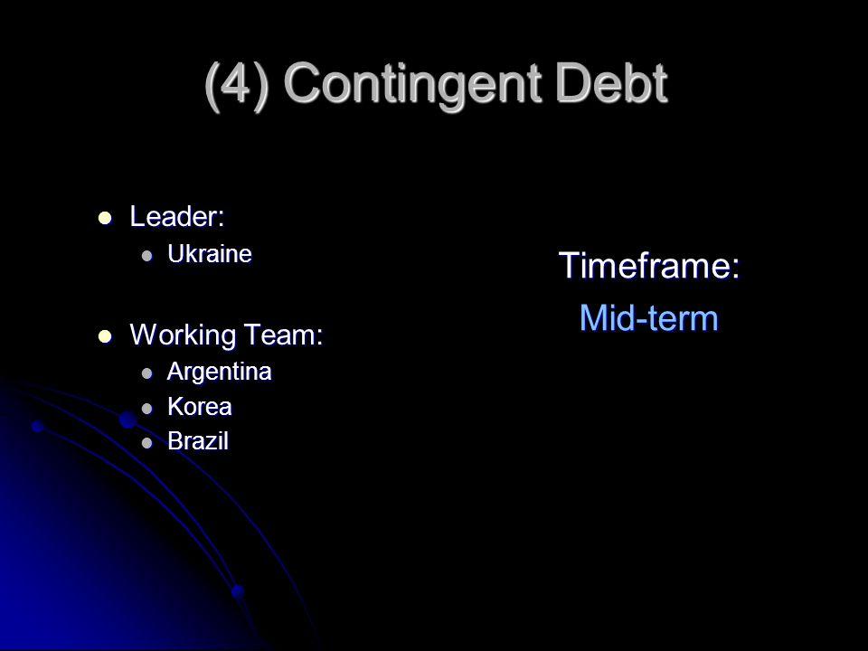 (4) Contingent Debt Leader: Leader: Ukraine Ukraine Working Team: Working Team: Argentina Argentina Korea Korea Brazil Brazil Timeframe:Mid-term