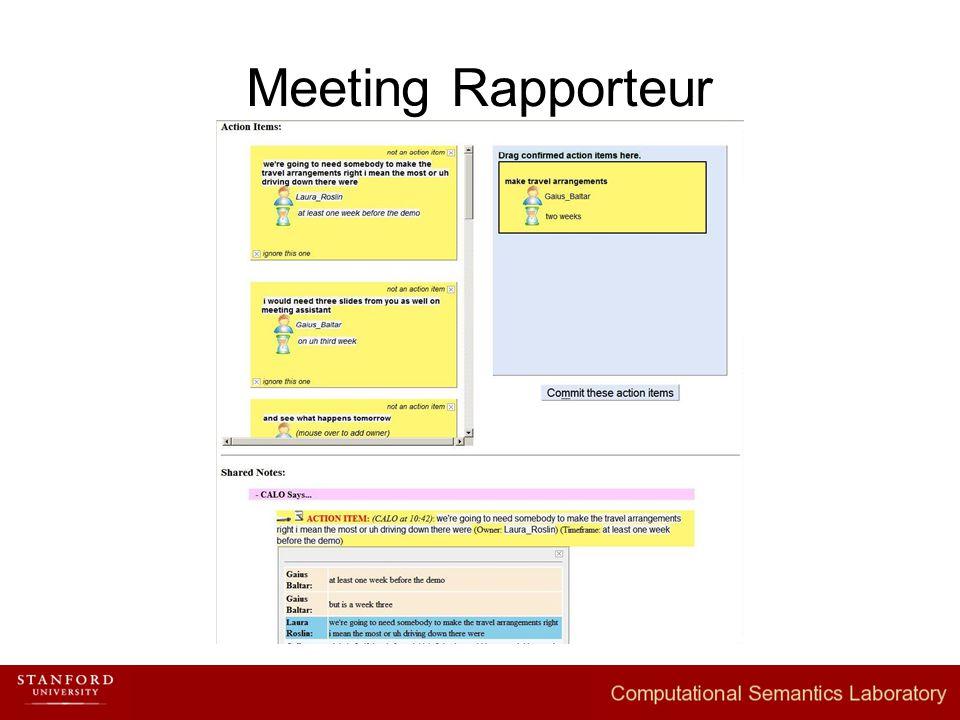 Meeting Rapporteur