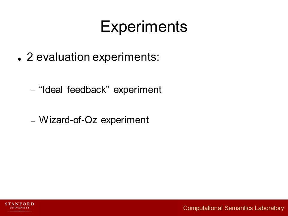 Experiments 2 evaluation experiments: – Ideal feedback experiment – Wizard-of-Oz experiment