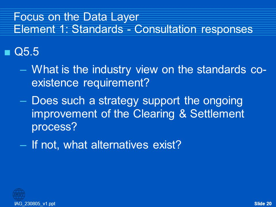 IAG_230805_v1.pptSlide 20 Focus on the Data Layer Element 1: Standards - Consultation responses  Q5.5 –What is the industry view on the standards co-