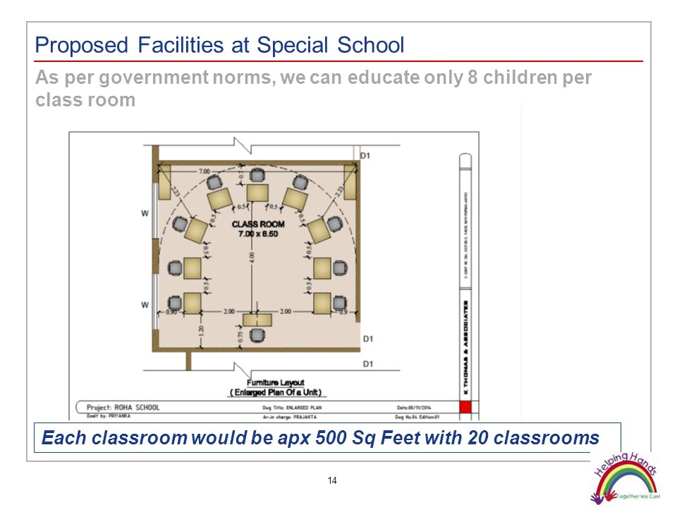 14 Proposed Facilities at Special School As per government norms, we can educate only 8 children per class room Each classroom would be apx 500 Sq Feet with 20 classrooms