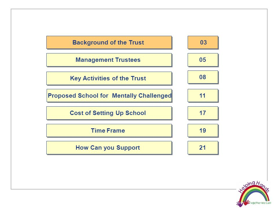 Background of the Trust Management Trustees Key Activities of the Trust Proposed School for Mentally Challenged 03 05 08 11 Cost of Setting Up School 17 Time Frame 19 How Can you Support 21