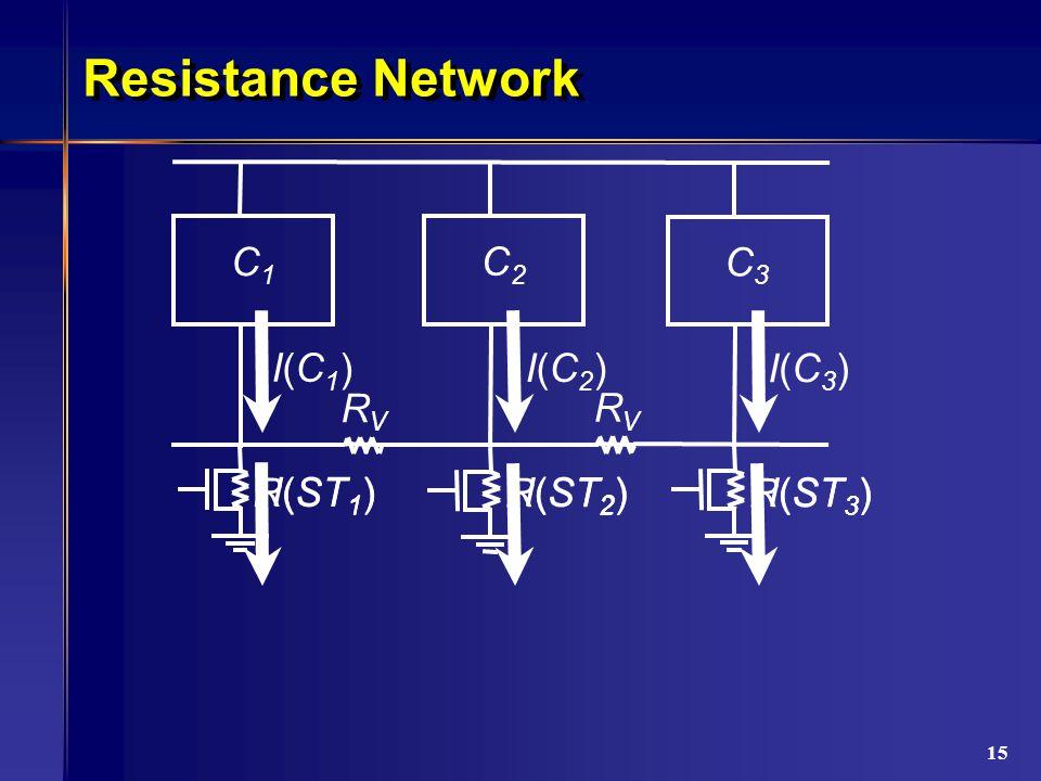 15 Resistance Network I(ST 1 ) I(ST 2 ) I(ST 3 ) I(C1)I(C1) I(C2)I(C2) I(C3)I(C3) R(ST 1 ) R(ST 2 ) R(ST 3 ) RVRV RVRV C1C1 C2C2 C3C3