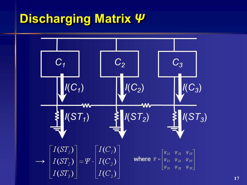 17 Discharging Matrix Ψ → where I(ST 1 ) I(ST 2 ) I(ST 3 ) I(C1)I(C1) I(C2)I(C2) I(C3)I(C3) C1C1 C2C2 C3C3