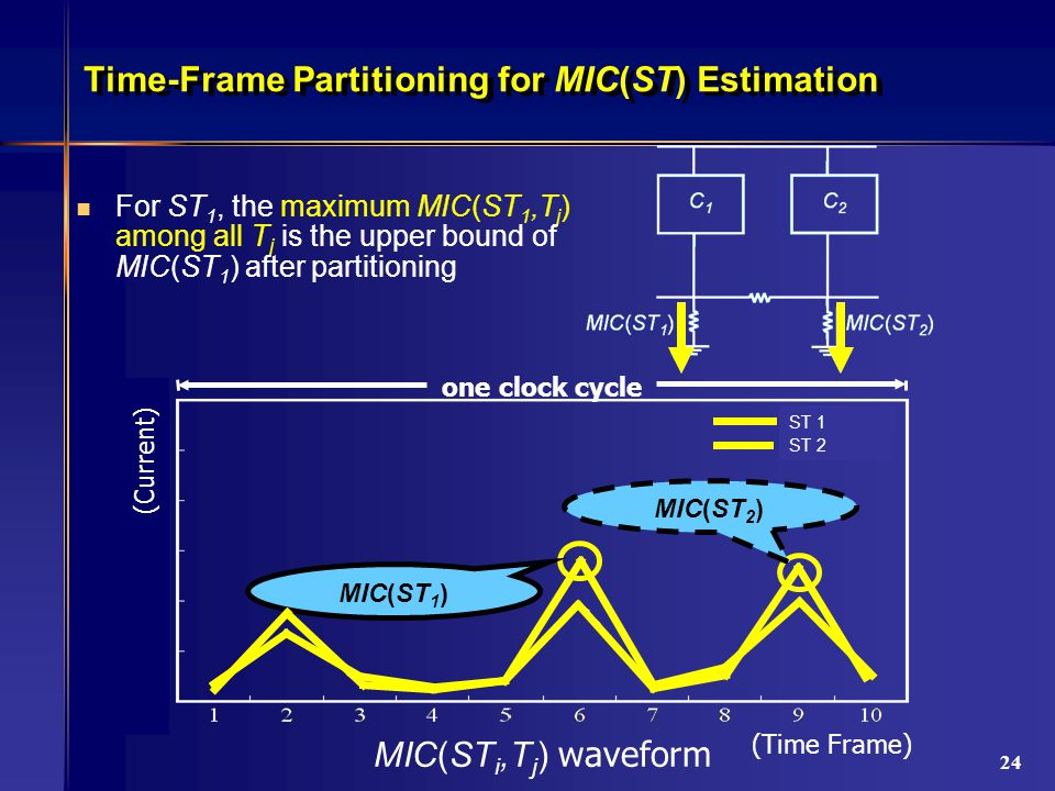 24 Time-Frame Partitioning for MIC(ST) Estimation For ST 1, the maximum MIC(ST 1,T j ) among all T j is the upper bound of MIC(ST 1 ) after partitioning Cluster 1 Cluster 2 (Time Frame) one clock cycle MIC(ST i,T j ) waveform MIC(ST 1 ) ST 1 ST 2 (Current) MIC(ST 2 )