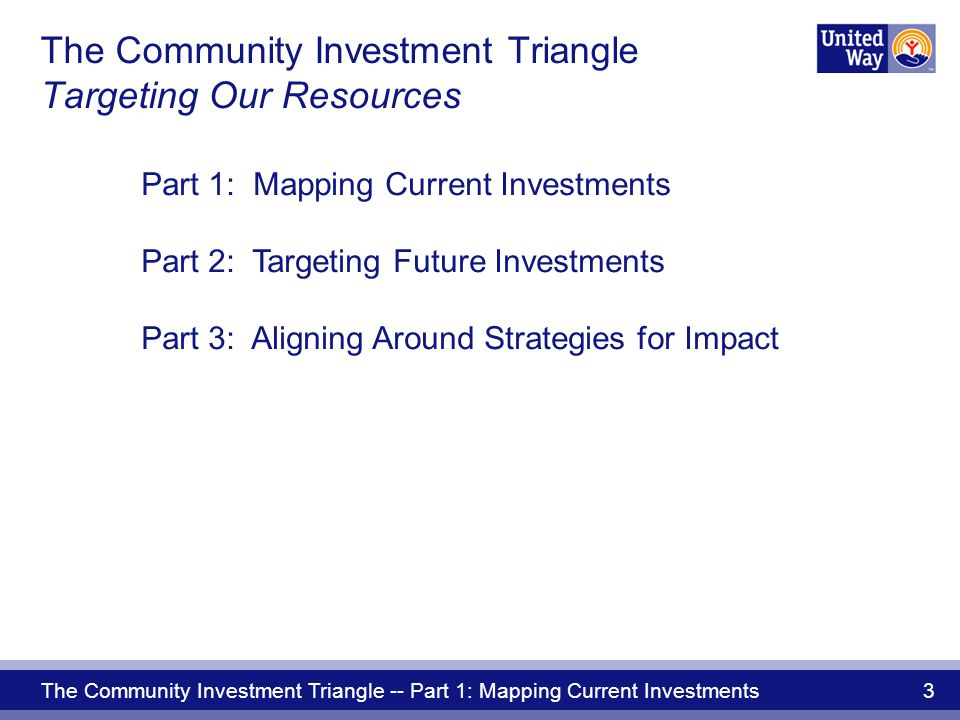 The Community Investment Triangle -- Part 1: Mapping Current Investments 24