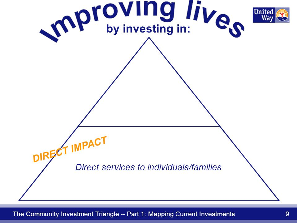The Community Investment Triangle -- Part 1: Mapping Current Investments 9 by investing in: Direct services to individuals/families DIRECT IMPACT
