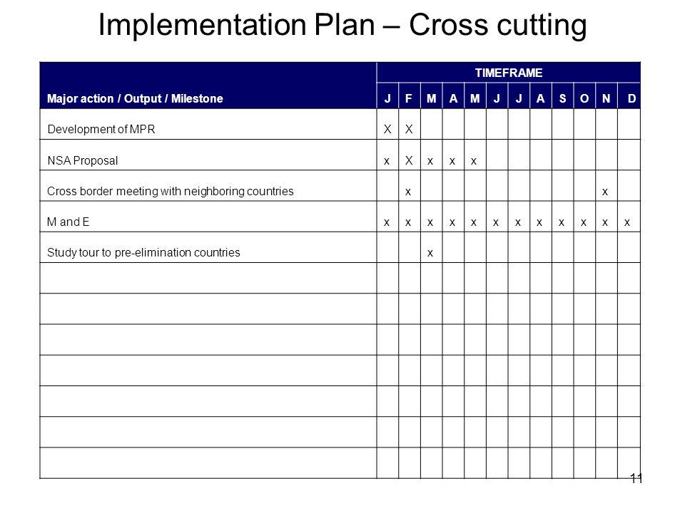 11 Implementation Plan – Cross cutting Major action / Output / Milestone TIMEFRAME JFMAMJJASOND Development of MPRXX NSA ProposalxXxxx Cross border meeting with neighboring countriesxx M and Exxxxxxxxxxxx Study tour to pre-elimination countriesx