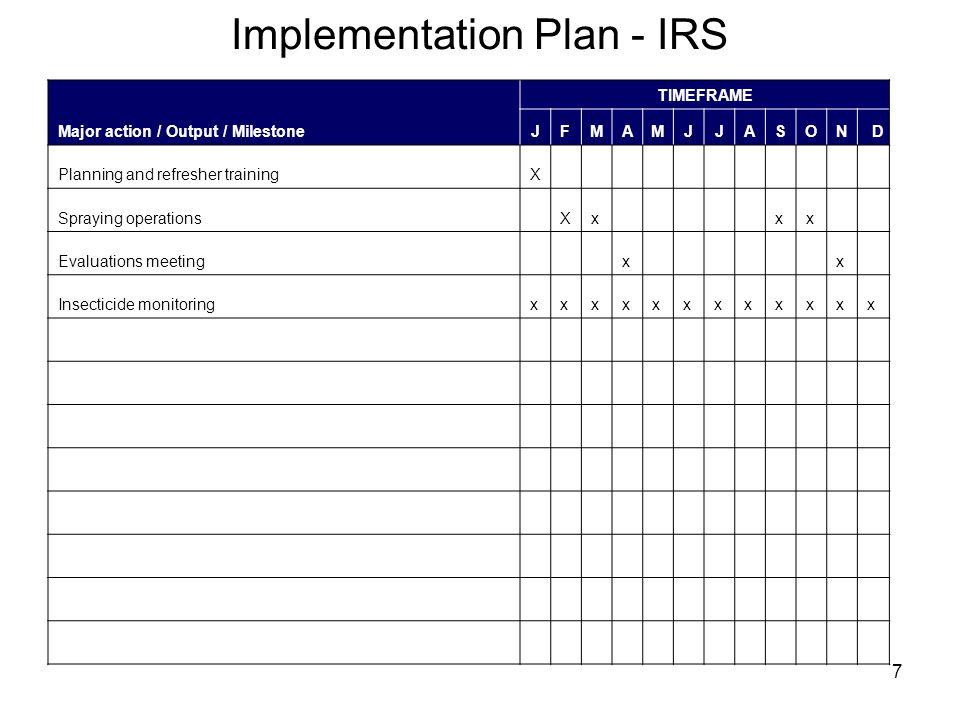 7 Implementation Plan - IRS Major action / Output / Milestone TIMEFRAME JFMAMJJASOND Planning and refresher trainingX Spraying operationsXxxx Evaluations meetingxx Insecticide monitoringxxxxxxxxxxxx