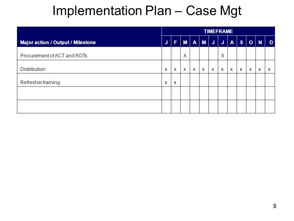 9 Implementation Plan – Case Mgt Major action / Output / Milestone TIMEFRAME JFMAMJJASOND Procurement of ACT and RDTsXX Distributionxxxxxxxxxxxx Refresher trainingxx