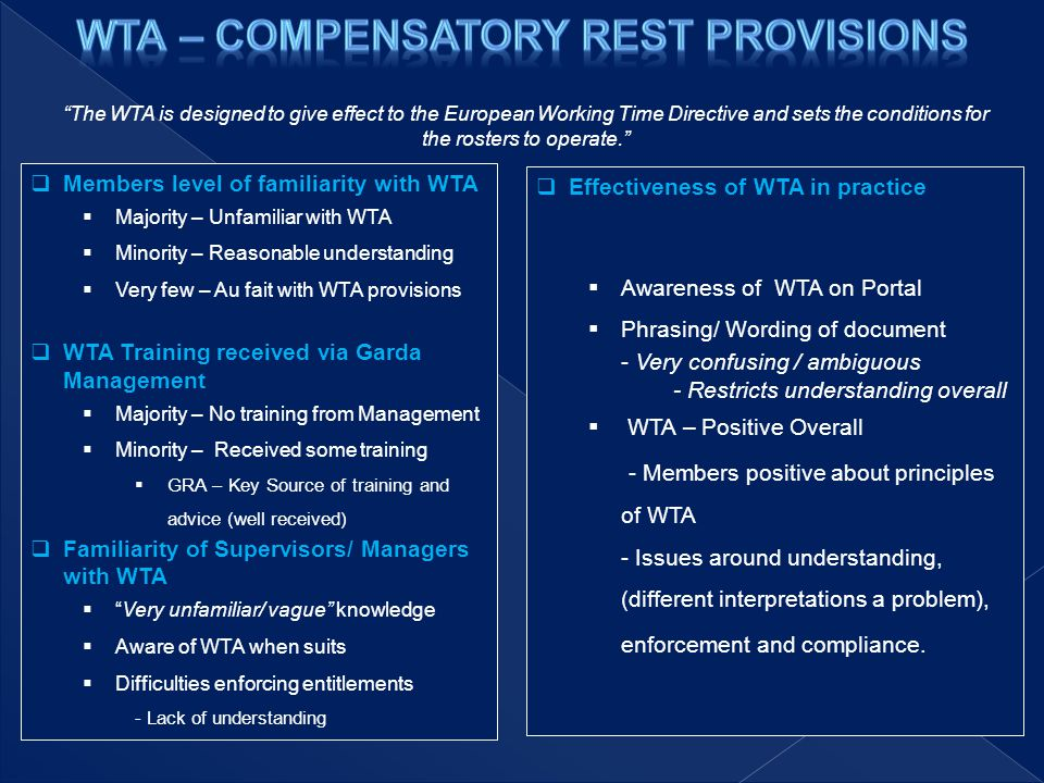  Members level of familiarity with WTA  Majority – Unfamiliar with WTA  Minority – Reasonable understanding  Very few – Au fait with WTA provisions  WTA Training received via Garda Management  Majority – No training from Management  Minority – Received some training  GRA – Key Source of training and advice (well received)  Familiarity of Supervisors/ Managers with WTA  Very unfamiliar/ vague knowledge  Aware of WTA when suits  Difficulties enforcing entitlements - Lack of understanding The WTA is designed to give effect to the European Working Time Directive and sets the conditions for the rosters to operate.  Effectiveness of WTA in practice  Awareness of WTA on Portal  Phrasing/ Wording of document - Very confusing / ambiguous - Restricts understanding overall  WTA – Positive Overall - Members positive about principles of WTA - Issues around understanding, (different interpretations a problem), enforcement and compliance.