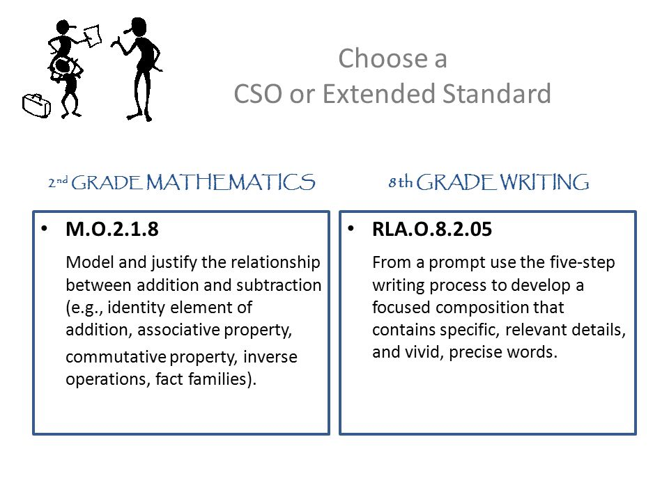 Choose a CSO or Extended Standard 2 nd GRADE MATHEMATICS M.O.2.1.8 Model and justify the relationship between addition and subtraction (e.g., identity element of addition, associative property, commutative property, inverse operations, fact families).