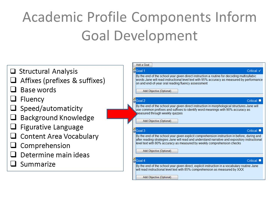 Choose a CSO or Extended Standard Alternate Academic Achievement Standards (AAAS) M.S.7.5.ES.1 organize given data by category, frequency, and range.