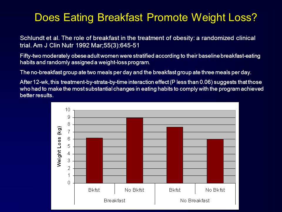 Schlundt et al.The role of breakfast in the treatment of obesity: a randomized clinical trial.