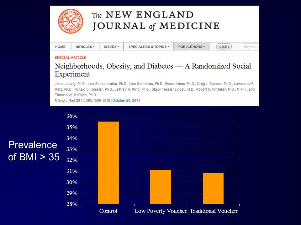 Prevalence of BMI > 35