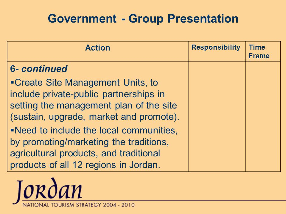 Government - Group Presentation Action ResponsibilityTime Frame 6- continued  Create Site Management Units, to include private-public partnerships in setting the management plan of the site (sustain, upgrade, market and promote).