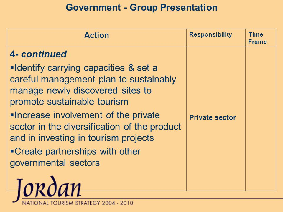 Government - Group Presentation Action ResponsibilityTime Frame 4- continued  Identify carrying capacities & set a careful management plan to sustainably manage newly discovered sites to promote sustainable tourism  Increase involvement of the private sector in the diversification of the product and in investing in tourism projects  Create partnerships with other governmental sectors Private sector