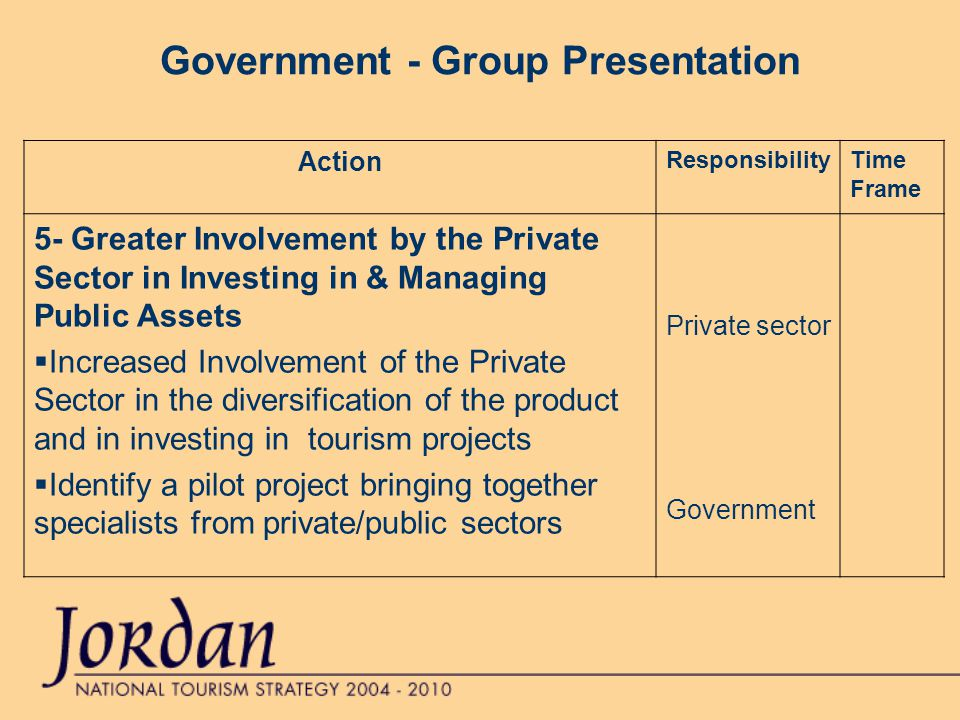 Government - Group Presentation Action ResponsibilityTime Frame 5- Greater Involvement by the Private Sector in Investing in & Managing Public Assets  Increased Involvement of the Private Sector in the diversification of the product and in investing in tourism projects  Identify a pilot project bringing together specialists from private/public sectors Private sector Government