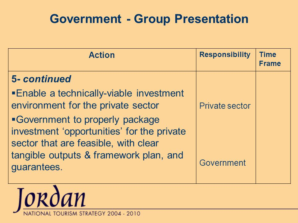 Government - Group Presentation Action ResponsibilityTime Frame 5- continued  Enable a technically-viable investment environment for the private sector  Government to properly package investment 'opportunities' for the private sector that are feasible, with clear tangible outputs & framework plan, and guarantees.