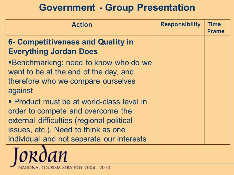Government - Group Presentation Action ResponsibilityTime Frame 6- Competitiveness and Quality in Everything Jordan Does  Benchmarking: need to know who do we want to be at the end of the day, and therefore who we compare ourselves against  Product must be at world-class level in order to compete and overcome the external difficulties (regional political issues, etc.).