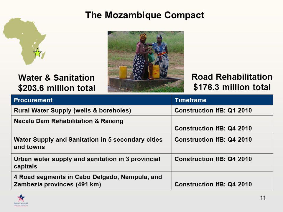11 Water & Sanitation $203.6 million total ProcurementTimeframe Rural Water Supply (wells & boreholes)Construction IfB: Q1 2010 Nacala Dam Rehabilitat