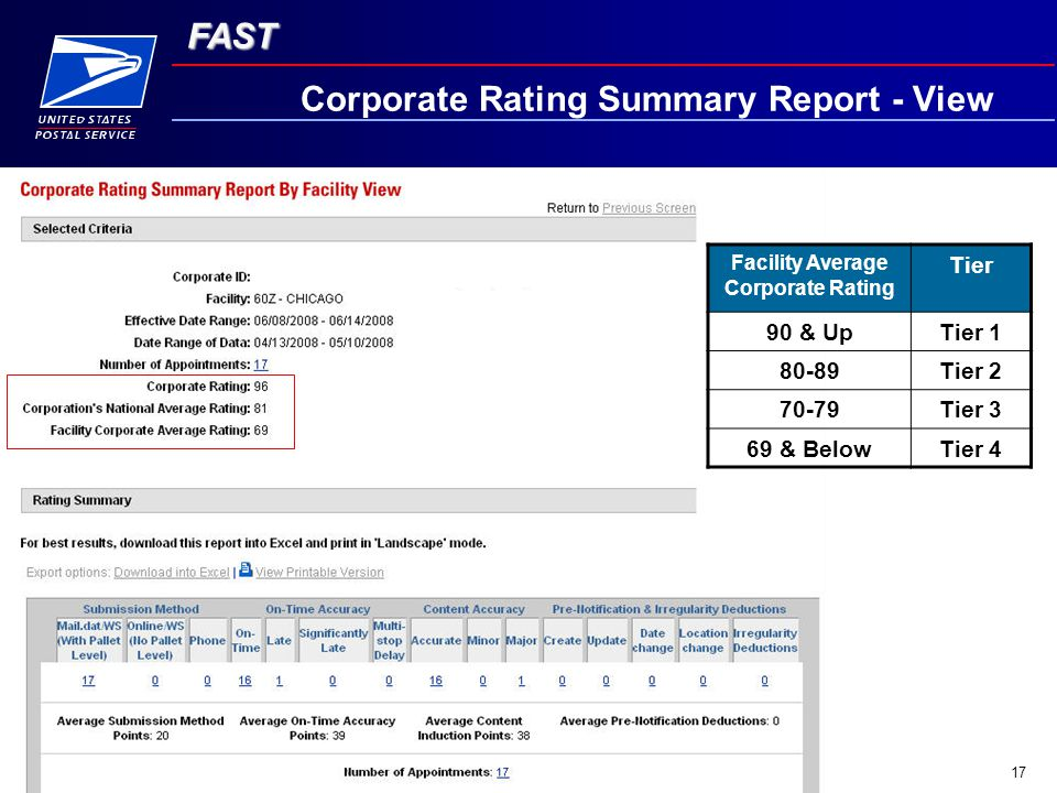 FAST 17 Corporate Rating Summary Report - View Facility Average Corporate Rating Tier 90 & UpTier 1 80-89Tier 2 70-79Tier 3 69 & BelowTier 4