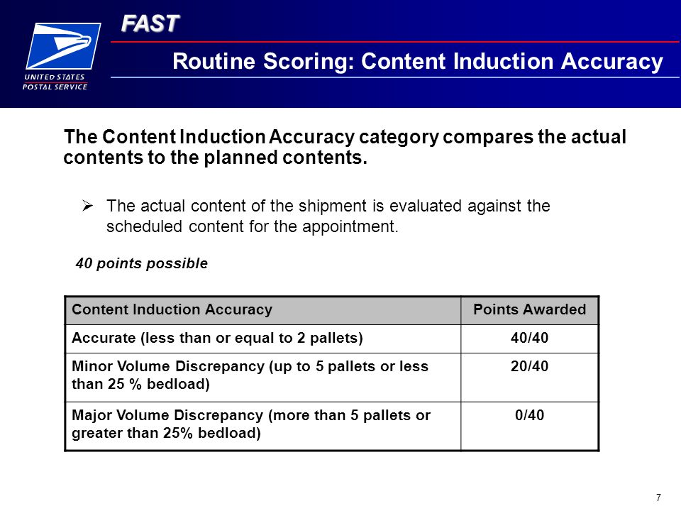 FAST 7 Routine Scoring: Content Induction Accuracy  The actual content of the shipment is evaluated against the scheduled content for the appointment.