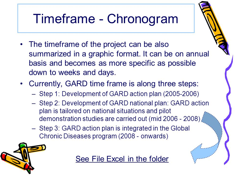 Timeframe - Chronogram The timeframe of the project can be also summarized in a graphic format.