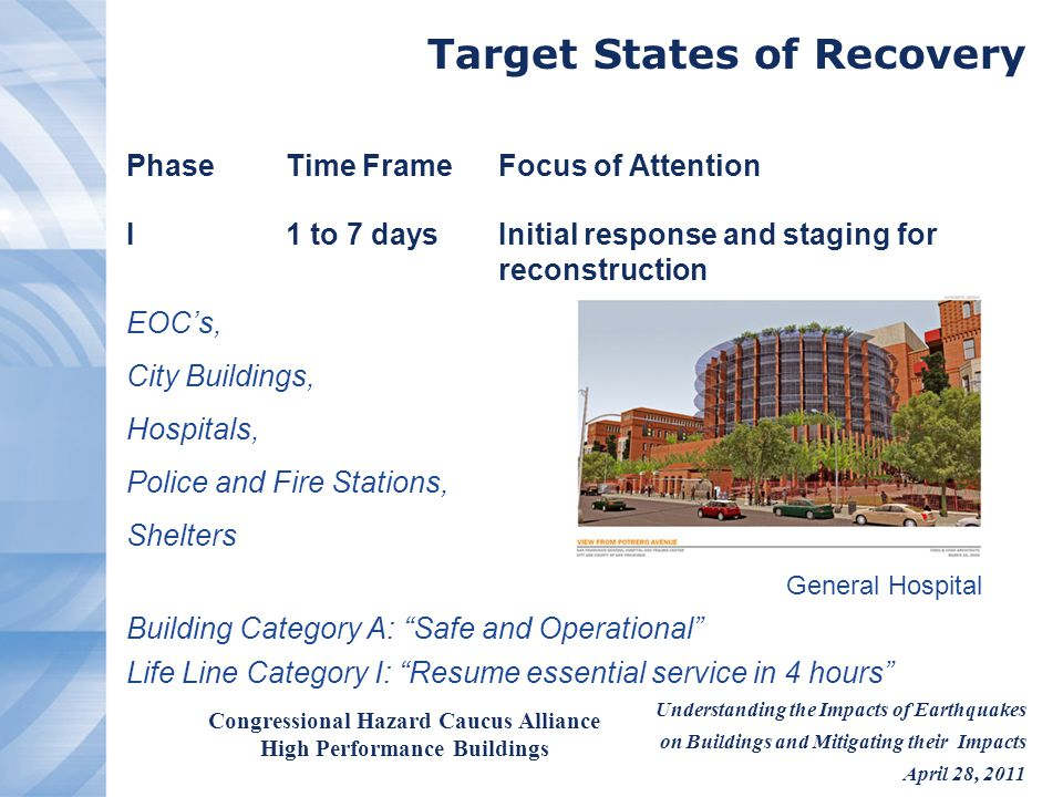 Understanding the Impacts of Earthquakes on Buildings and Mitigating their Impacts April 28, 2011 Congressional Hazard Caucus Alliance High Performance Buildings PhaseTime FrameFocus of Attention I1 to 7 daysInitial response and staging for reconstruction EOC's, City Buildings, Hospitals, Police and Fire Stations, Shelters General Hospital Building Category A: Safe and Operational Life Line Category I: Resume essential service in 4 hours Target States of Recovery