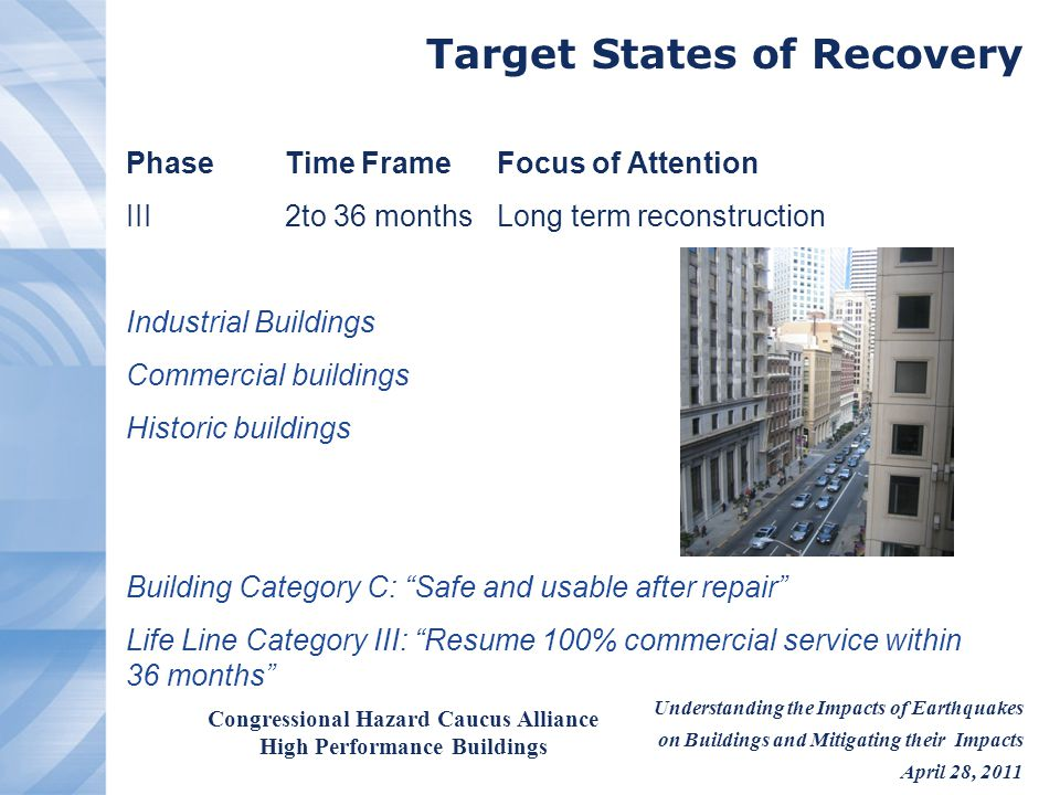 Understanding the Impacts of Earthquakes on Buildings and Mitigating their Impacts April 28, 2011 Congressional Hazard Caucus Alliance High Performance Buildings PhaseTime FrameFocus of Attention III2to 36 monthsLong term reconstruction Industrial Buildings Commercial buildings Historic buildings Building Category C: Safe and usable after repair Life Line Category III: Resume 100% commercial service within 36 months Target States of Recovery