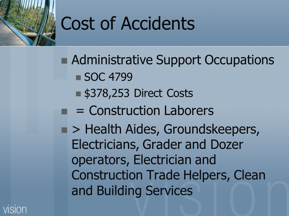 Cost of Accidents Administrative Support Occupations SOC 4799 $378,253 Direct Costs = Construction Laborers > Health Aides, Groundskeepers, Electricians, Grader and Dozer operators, Electrician and Construction Trade Helpers, Clean and Building Services