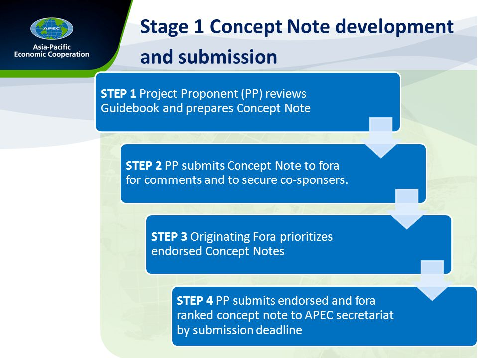 STEP 1 What you need : –Concept Note Template ( เอกสารประกอบ 7) –APEC-wide Funding Criteria ( เอกสารประกอบ 5) –Guidebook on APEC Projects 7 th Ed.