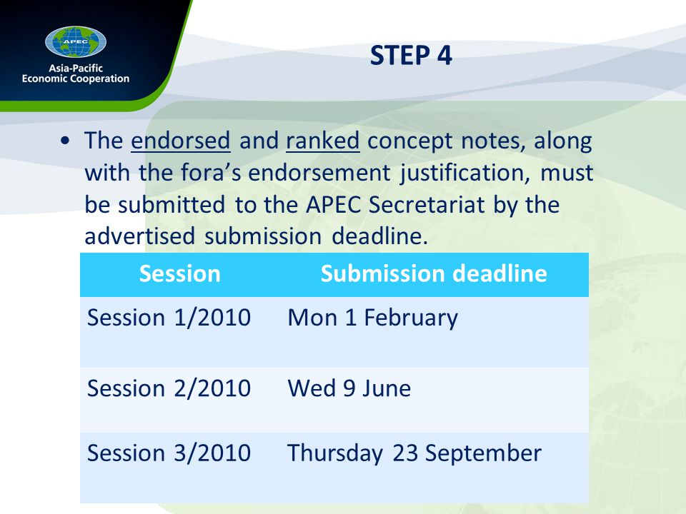 STEP 4 The endorsed and ranked concept notes, along with the fora's endorsement justification, must be submitted to the APEC Secretariat by the advertised submission deadline.