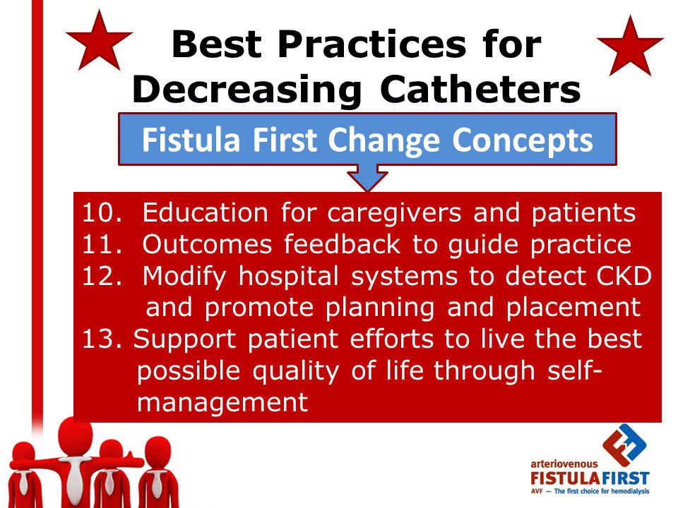 Best Practices for Decreasing Catheters 10. Education for caregivers and patients 11.