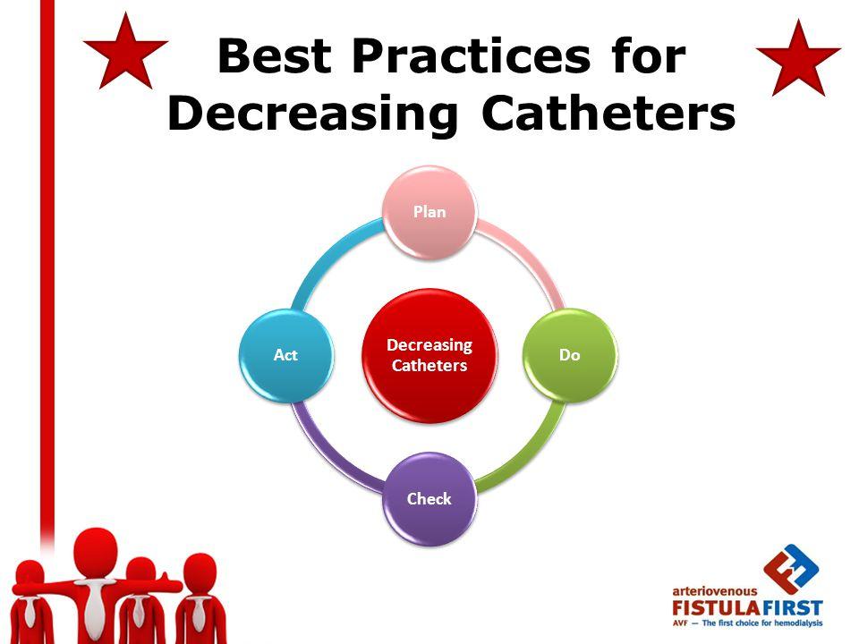 Best Practices for Decreasing Catheters Decreasing Catheters PlanDoCheckAct