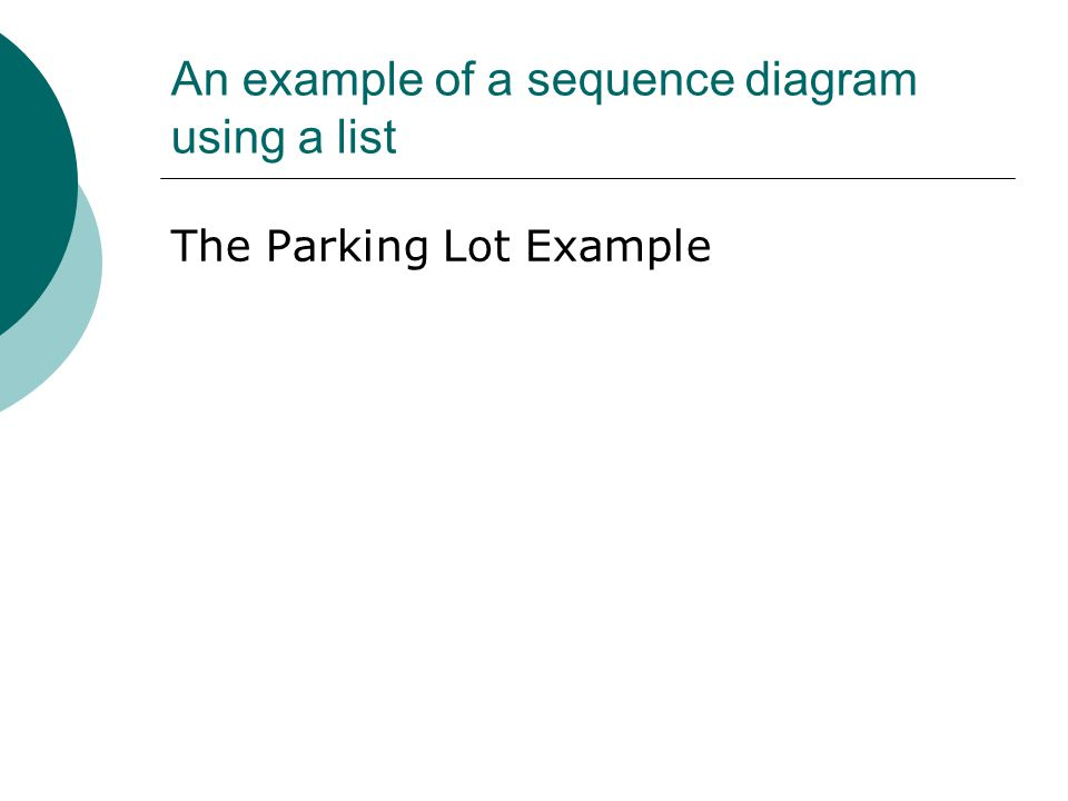 An example of a sequence diagram using a list The Parking Lot Example