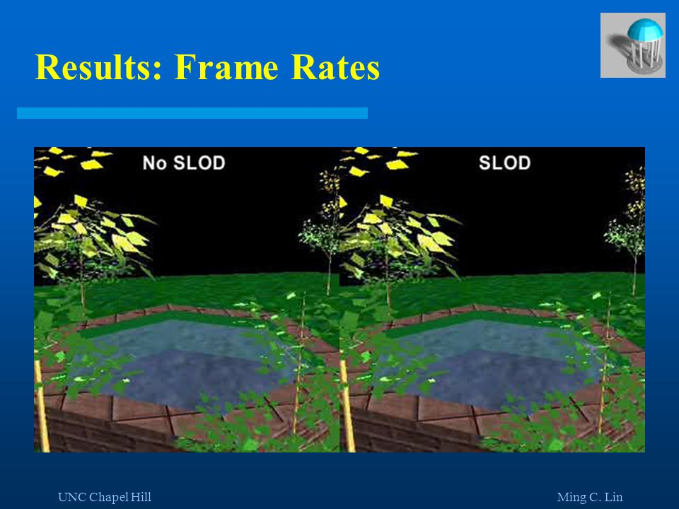 UNC Chapel Hill Ming C. Lin Results: Frame Rates