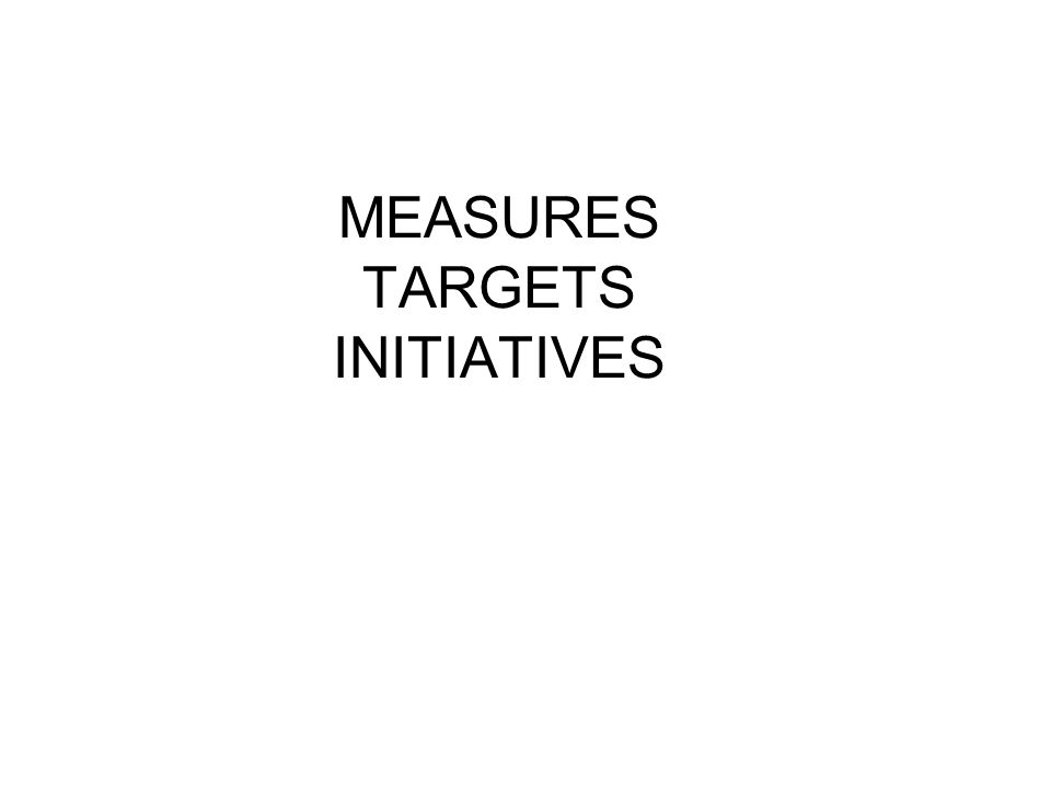 MEASURES TARGETS INITIATIVES