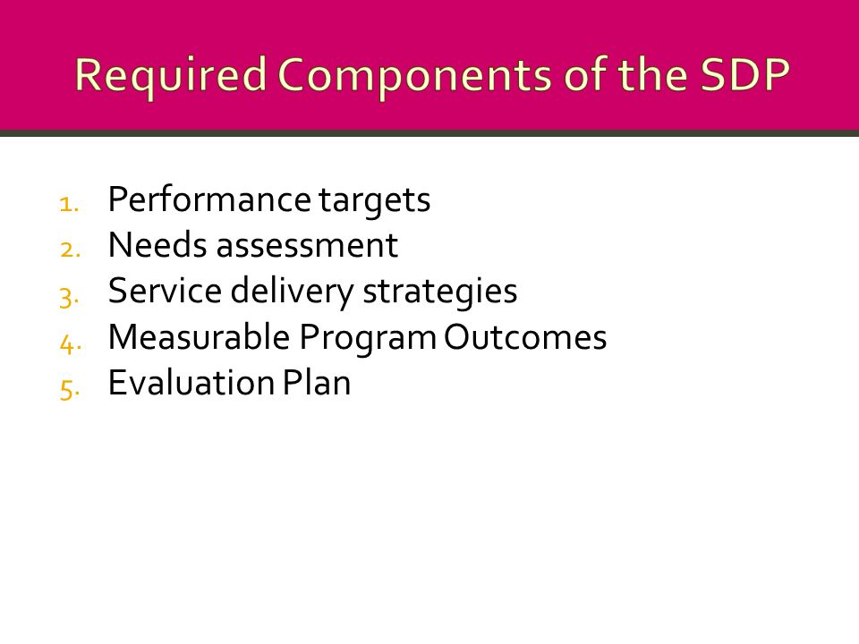 1. Performance targets 2. Needs assessment 3. Service delivery strategies 4. Measurable Program Outcomes 5. Evaluation Plan