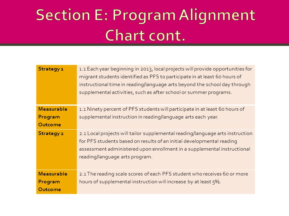 Strategy 1 1.1 Each year beginning in 2013, local projects will provide opportunities for migrant students identified as PFS to participate in at leas