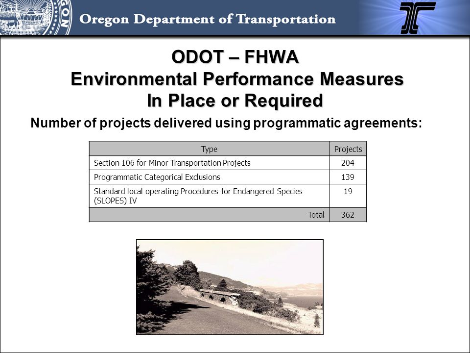 ODOT – FHWA Environmental Performance Measures In Place or Required Number of projects delivered using programmatic agreements: TypeProjects Section 1