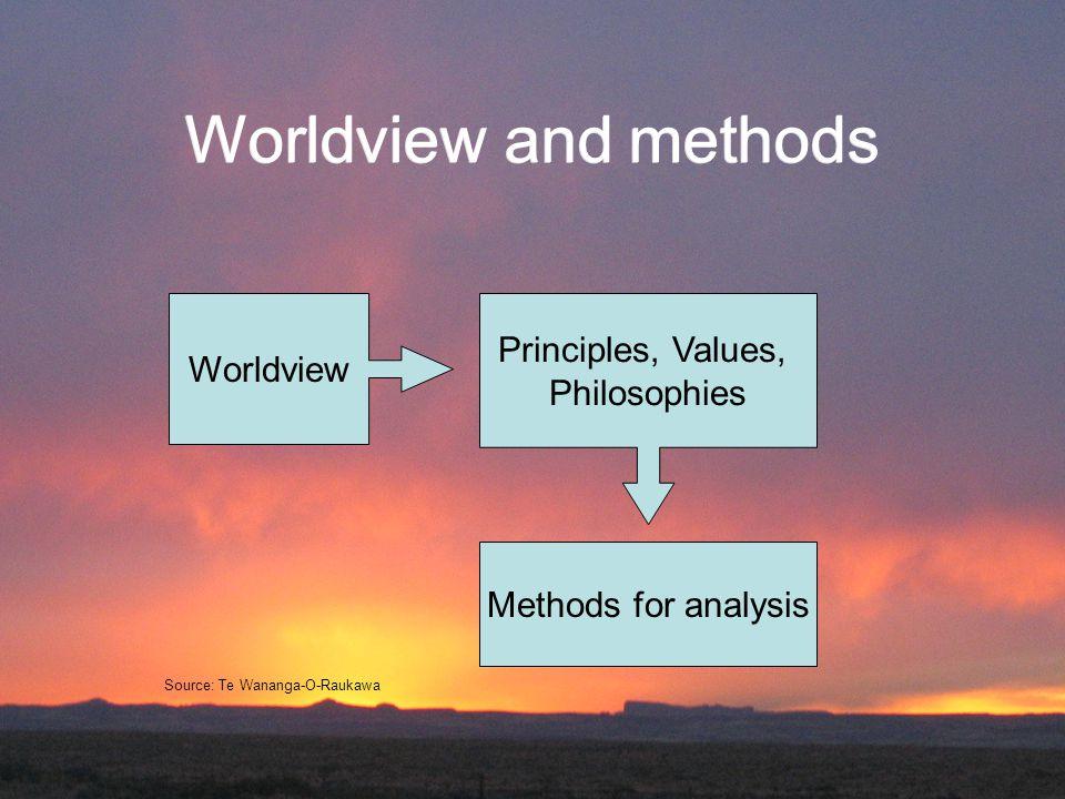 Worldview and methods Worldview Principles, Values, Philosophies Methods for analysis Source: Te Wananga-O-Raukawa