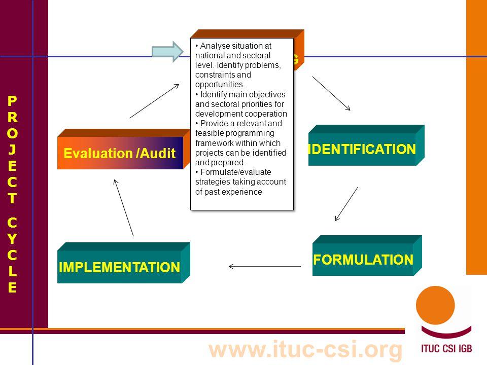 www.ituc-csi.org WHY DIFFERENT STEPS IN LFA.