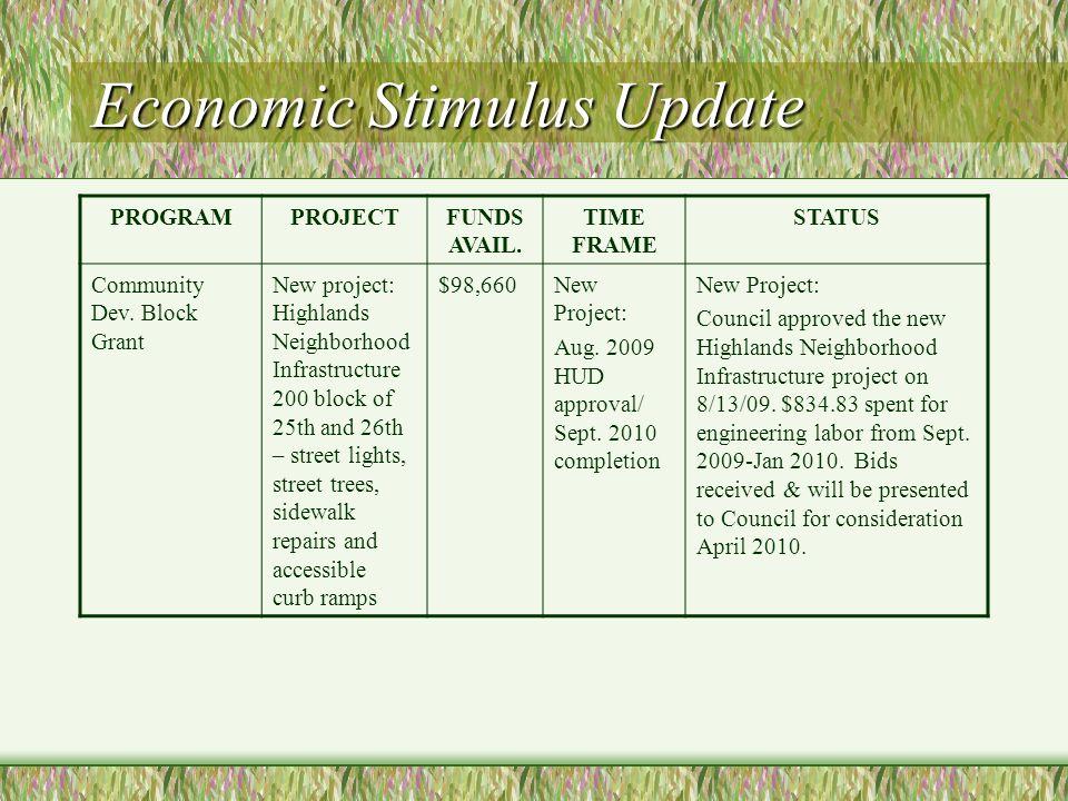 Economic Stimulus Update PROGRAMPROJECTFUNDS AVAIL. TIME FRAME STATUS Community Dev. Block Grant New project: Highlands Neighborhood Infrastructure 20