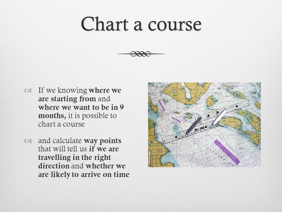 Chart a course  If we knowing where we are starting from and where we want to be in 9 months, it is possible to chart a course  and calculate way points that will tell us if we are travelling in the right direction and whether we are likely to arrive on time