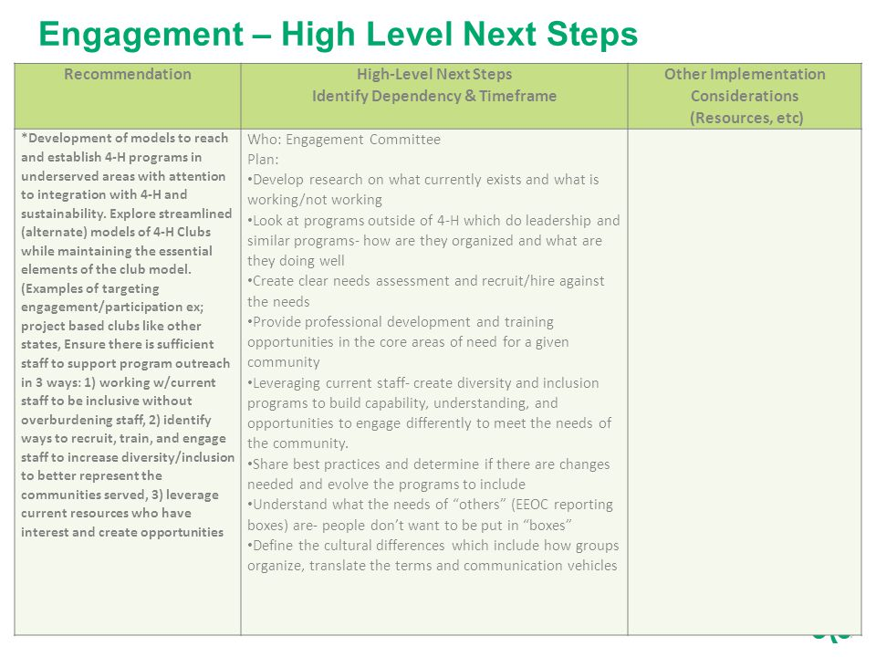 Engagement – High Level Next Steps Recommendation High-Level Next Steps Identify Dependency & Timeframe Other Implementation Considerations (Resources, etc) *Development of models to reach and establish 4-H programs in underserved areas with attention to integration with 4-H and sustainability.