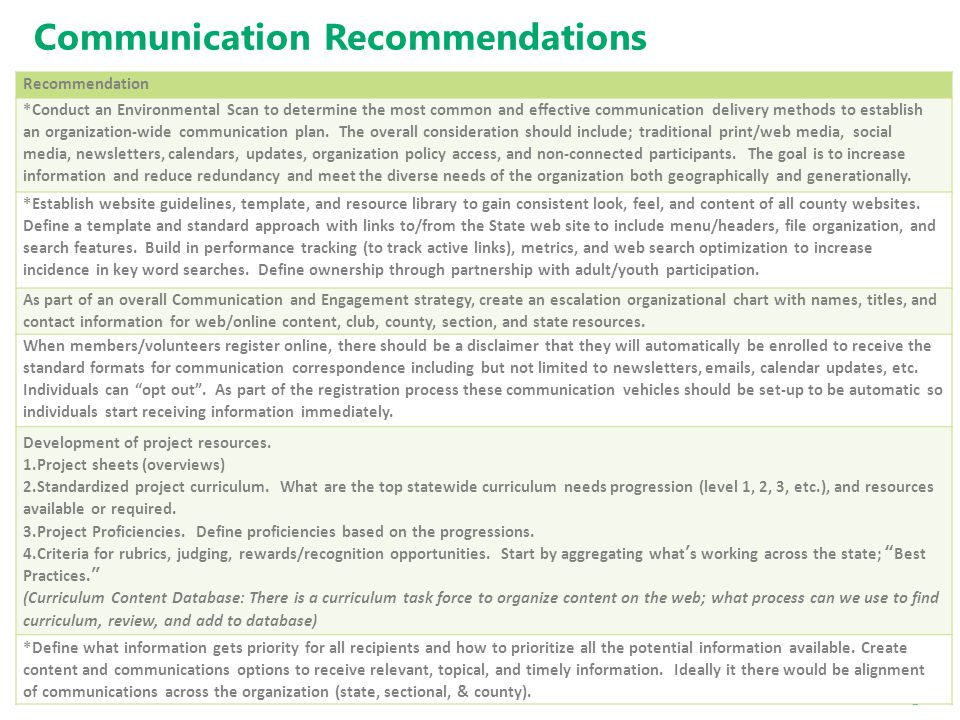 Communication Recommendations Recommendation *Conduct an Environmental Scan to determine the most common and effective communication delivery methods to establish an organization-wide communication plan.