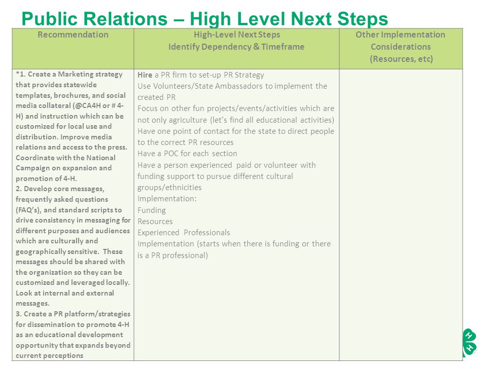 Public Relations – High Level Next Steps Recommendation High-Level Next Steps Identify Dependency & Timeframe Other Implementation Considerations (Resources, etc) *1.